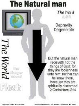natural-man